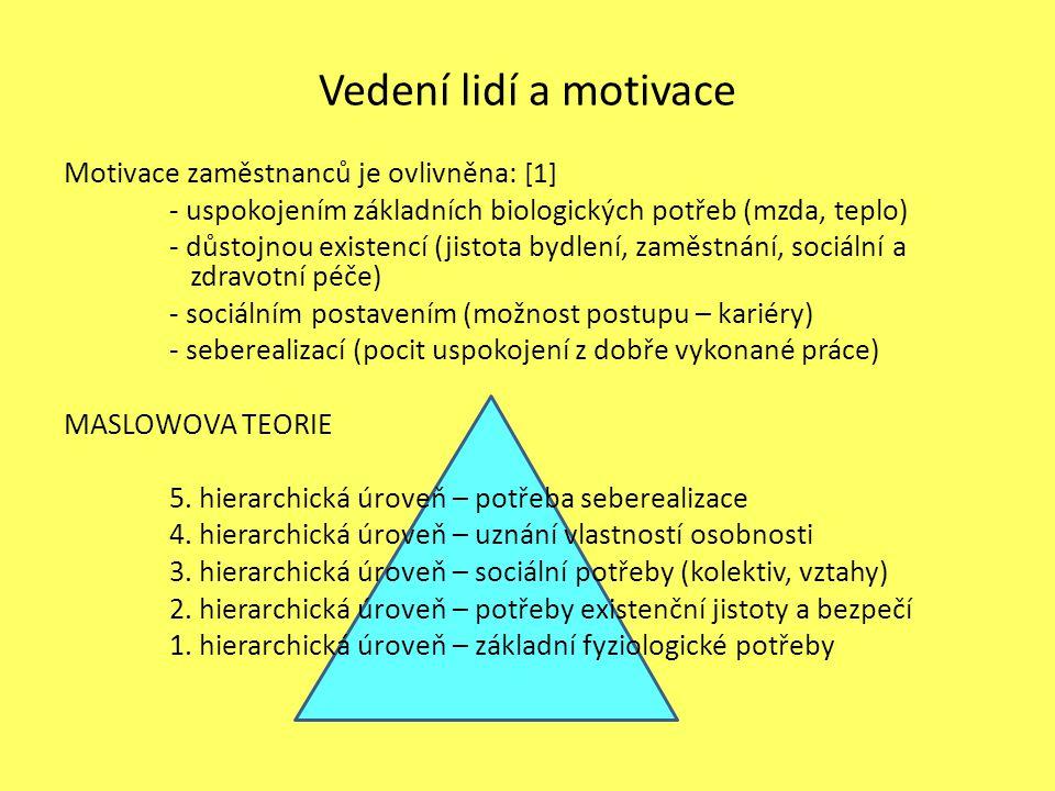 Vedení lidí a motivace Motivace zaměstnanců je ovlivněna: [1]